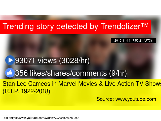 Stan Lee Cameos in Marvel Movies & Live Action TV Shows