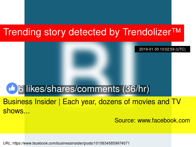 Business Insider   Each year, dozens of movies and TV shows