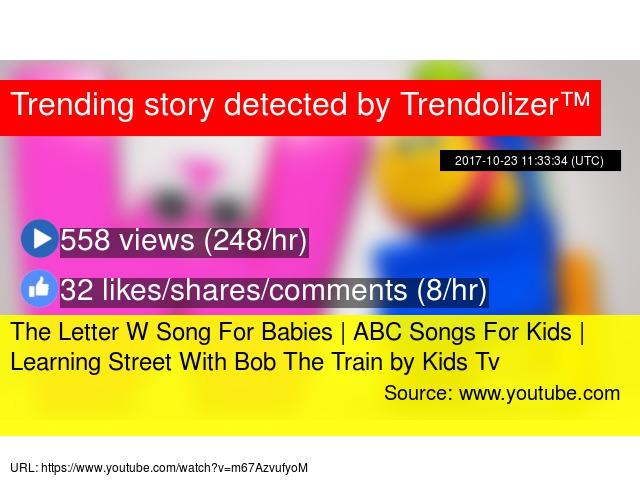 The Letter W Song For Babies | ABC Songs For Kids | Learning Street
